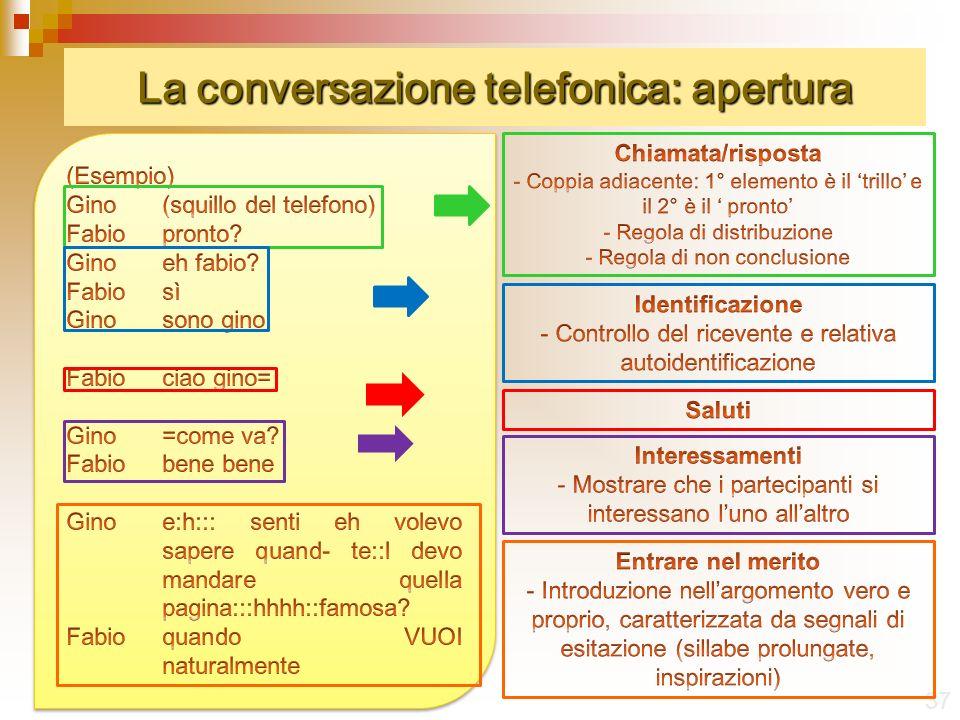 La conversazione telefonica: apertura 37