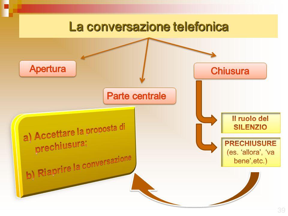 La conversazione telefonica 39
