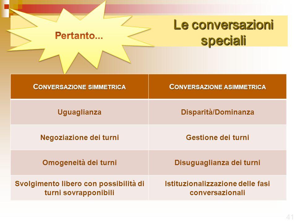 Le conversazioni speciali 41 C ONVERSAZIONE SIMMETRICA C ONVERSAZIONE ASIMMETRICA UguaglianzaDisparità/Dominanza Negoziazione dei turniGestione dei turni Omogeneità dei turniDisuguaglianza dei turni Svolgimento libero con possibilità di turni sovrapponibili Istituzionalizzazione delle fasi conversazionali