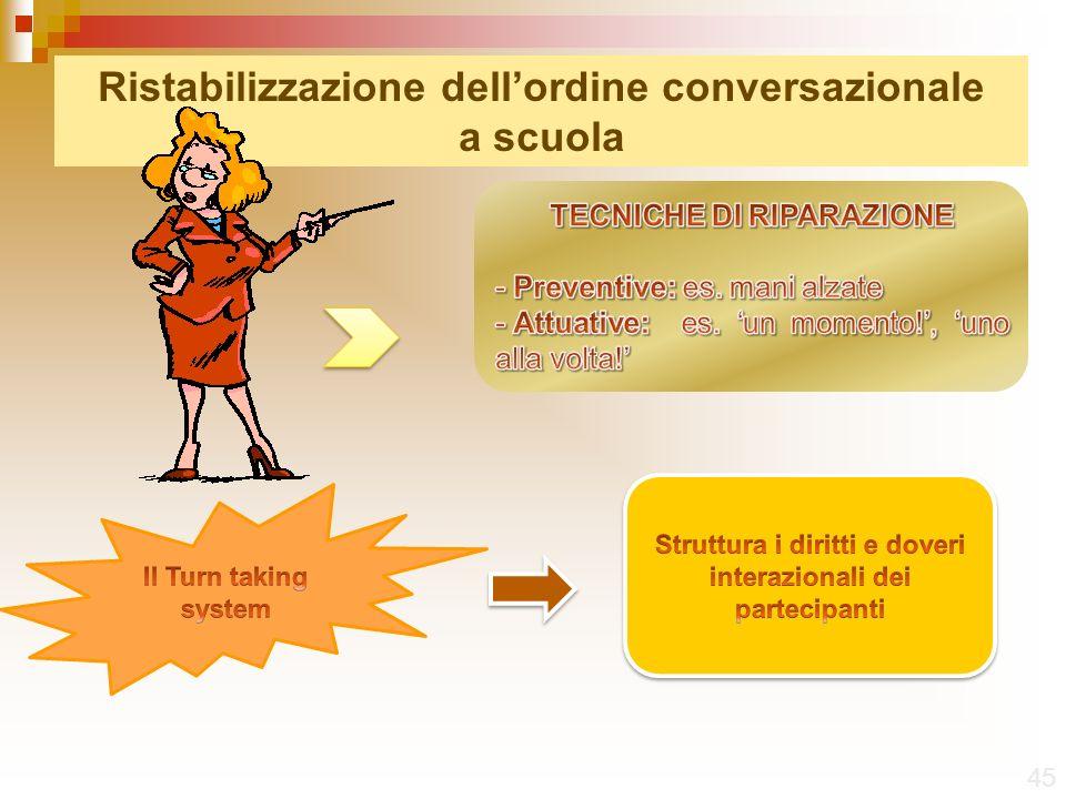 45 Ristabilizzazione dellordine conversazionale a scuola