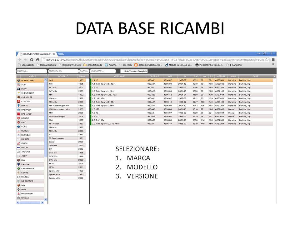 DATA BASE RICAMBI SELEZIONARE: 1.MARCA 2.MODELLO 3.VERSIONE