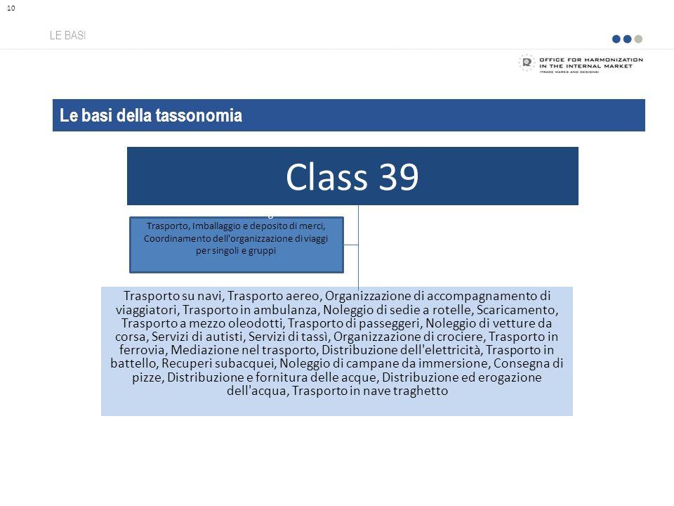 LE BASI Le basi della tassonomia 10 Class 39 Trasporto su navi, Trasporto aereo, Organizzazione di accompagnamento di viaggiatori, Trasporto in ambula