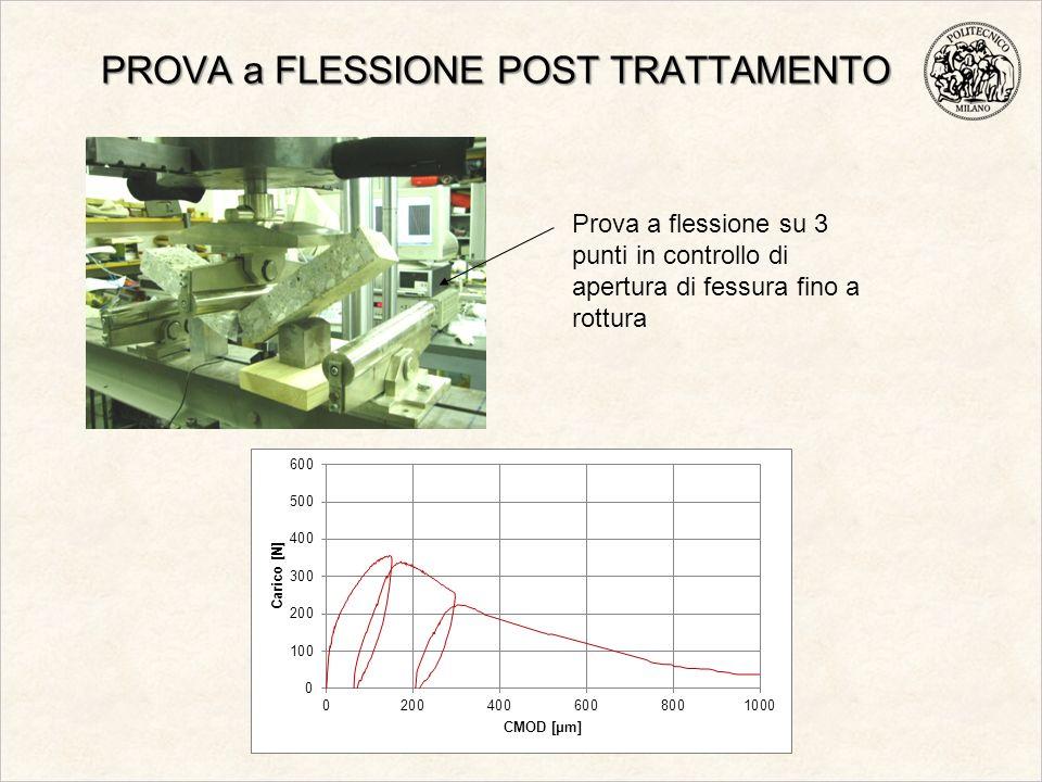 PROVA a FLESSIONE POST TRATTAMENTO Prova a flessione su 3 punti in controllo di apertura di fessura fino a rottura