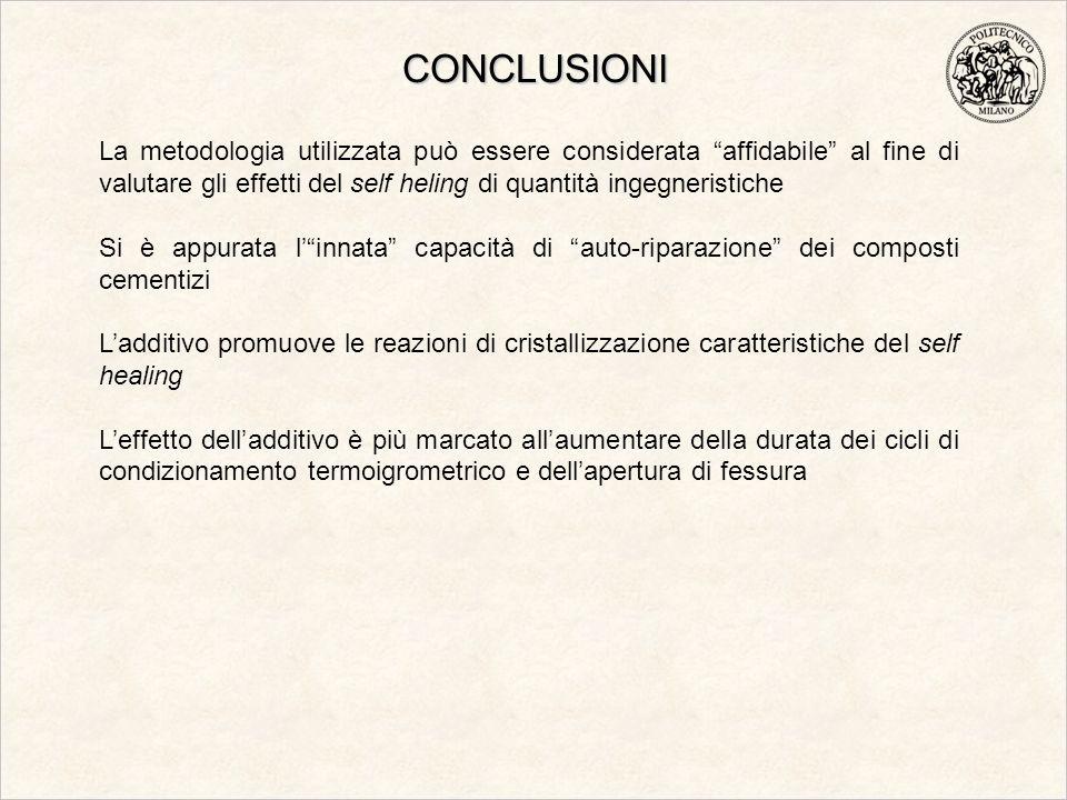 CONCLUSIONI La metodologia utilizzata può essere considerata affidabile al fine di valutare gli effetti del self heling di quantità ingegneristiche Si