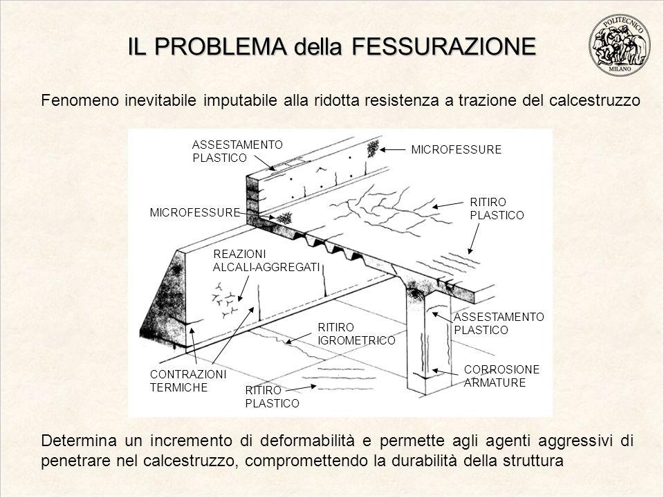 IL PROBLEMA della FESSURAZIONE ASSESTAMENTO PLASTICO RITIRO PLASTICO CONTRAZIONI TERMICHE MICROFESSURE CORROSIONE ARMATURE RITIRO IGROMETRICO REAZIONI