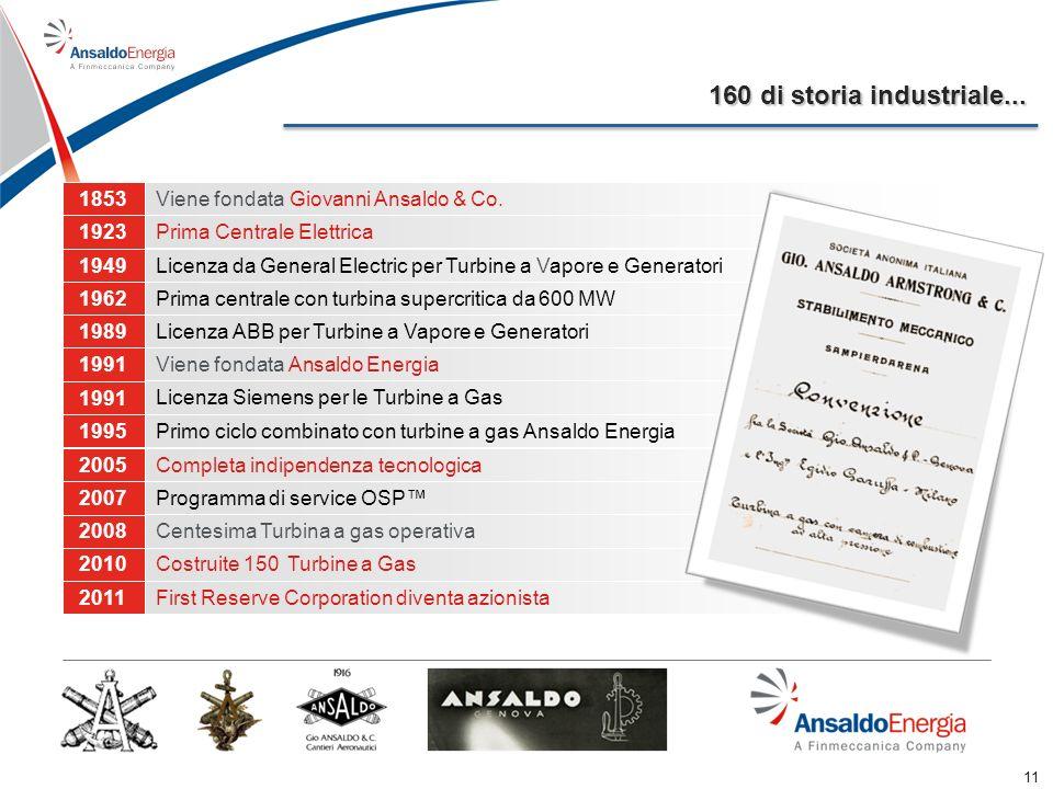 160 di storia industriale... 1853 1923 1949 1962 1989 1991 1995 2005 2007 2008 2010 2011 Viene fondata Giovanni Ansaldo & Co. Prima Centrale Elettrica