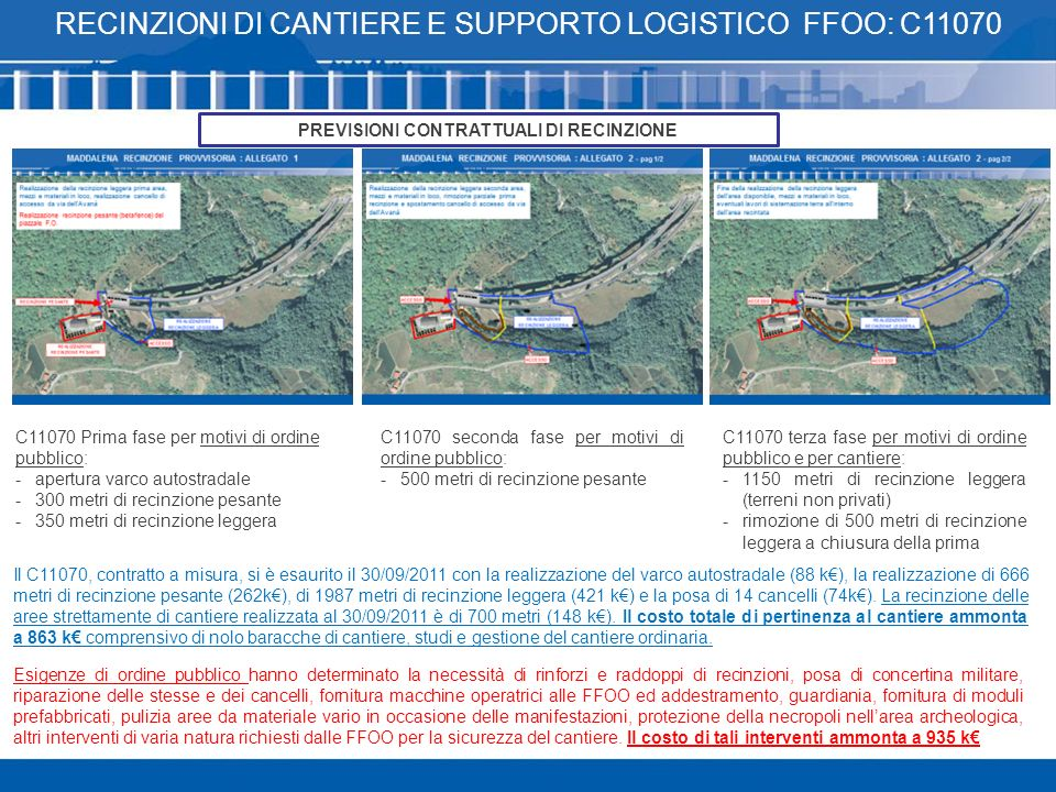 RECINZIONI DI CANTIERE E SUPPORTO LOGISTICO FFOO: C11070 C11070 Prima fase per motivi di ordine pubblico: -apertura varco autostradale -300 metri di r