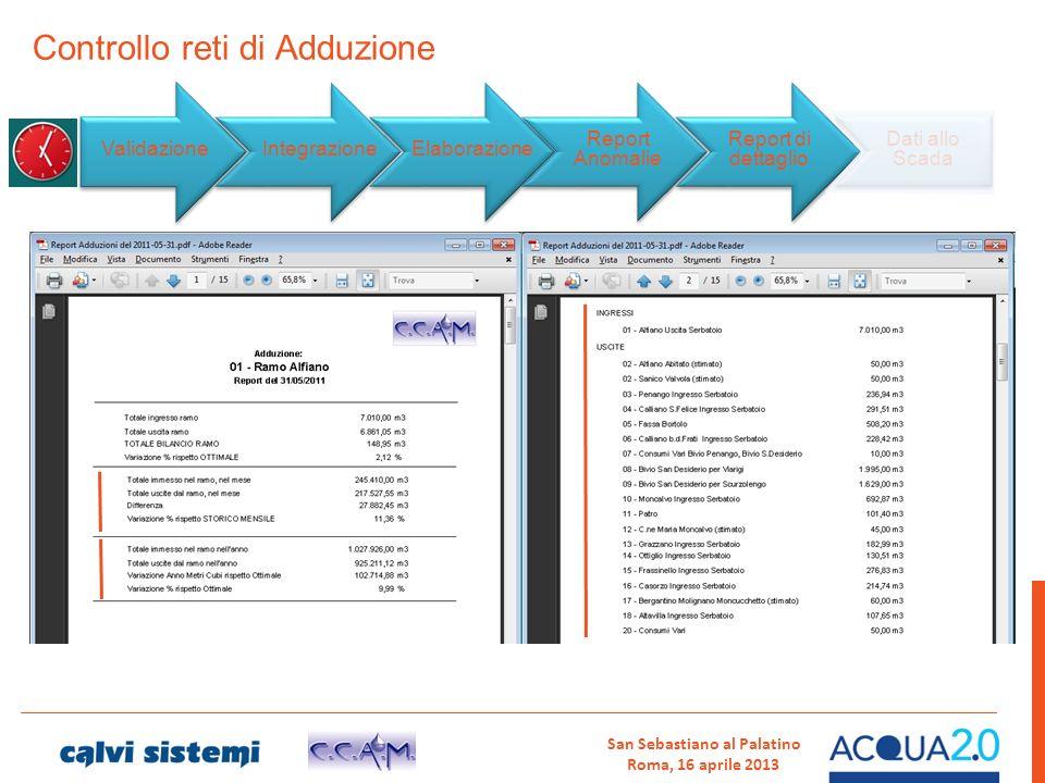 Controllo reti di Adduzione Validazione IntegrazioneElaborazione Report Anomalie Report di dettaglio Dati allo Scada San Sebastiano al Palatino Roma,