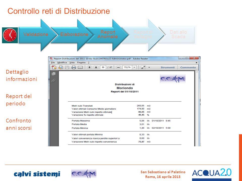 Controllo reti di Distribuzione Validazione Elaborazione Report Anomalie Report di dettaglio Dati allo Scada Dettaglio informazioni Report del periodo