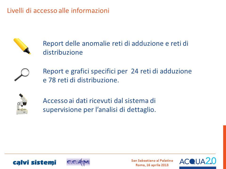 Livelli di accesso alle informazioni Report e grafici specifici per 24 reti di adduzione e 78 reti di distribuzione. Accesso ai dati ricevuti dal sist