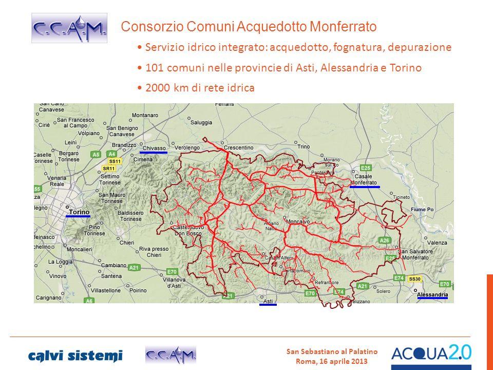 San Sebastiano al Palatino Roma, 16 aprile 2013 Consorzio Comuni Acquedotto Monferrato Servizio idrico integrato: acquedotto, fognatura, depurazione 1