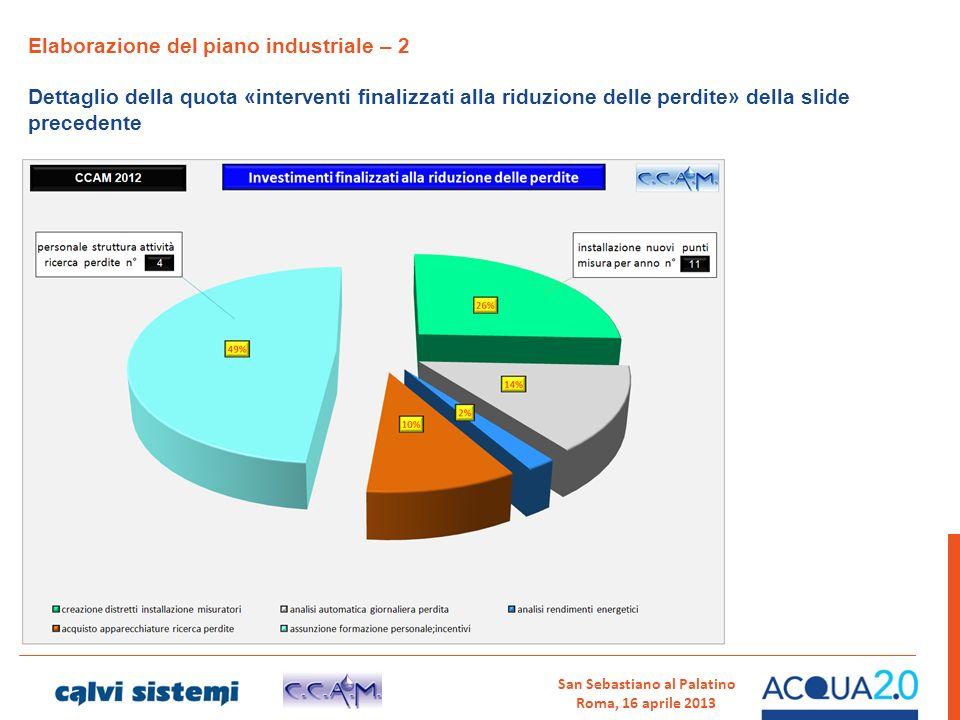San Sebastiano al Palatino Roma, 16 aprile 2013 Elaborazione del piano industriale – 2 Dettaglio della quota «interventi finalizzati alla riduzione de