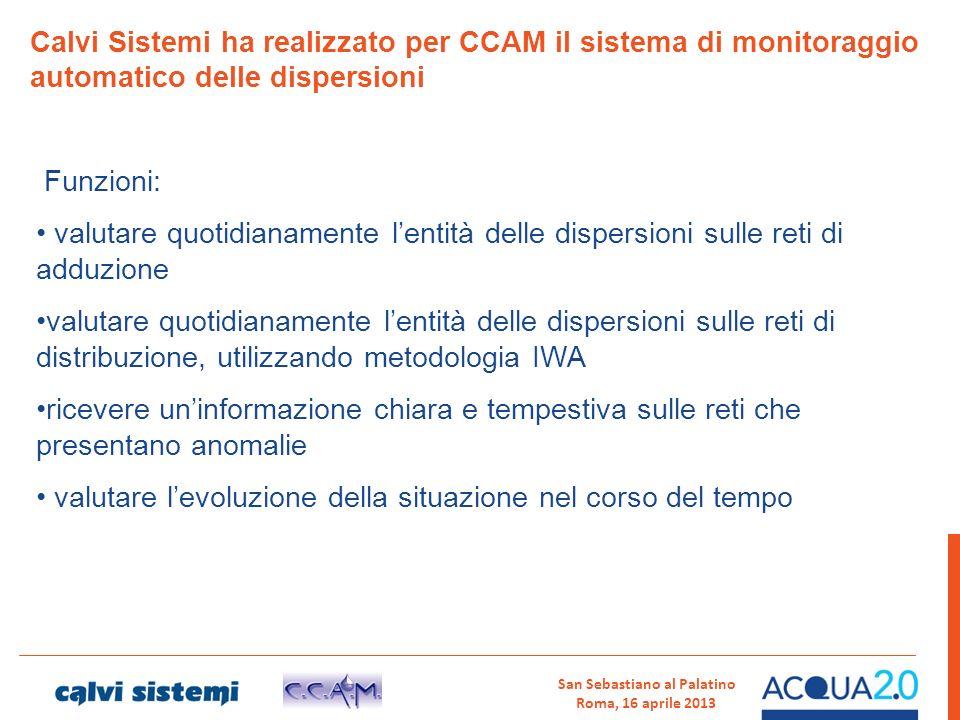 Calvi Sistemi ha realizzato per CCAM il sistema di monitoraggio automatico delle dispersioni Funzioni: valutare quotidianamente lentità delle dispersi