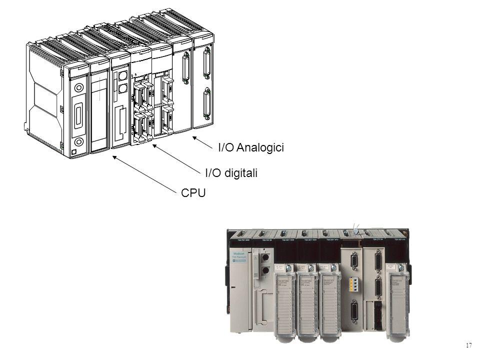 17 I/O digitali I/O Analogici CPU