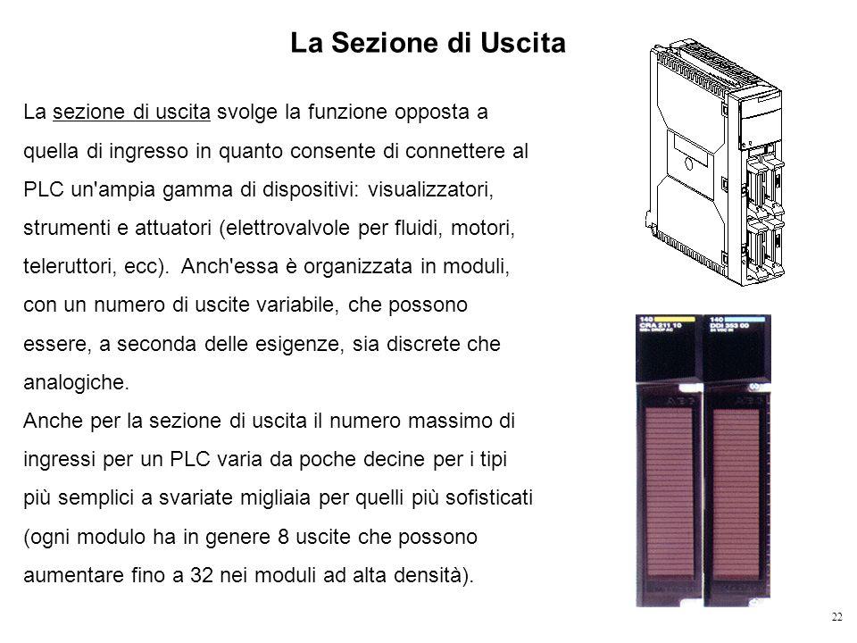 22 La Sezione di Uscita La sezione di uscita svolge la funzione opposta a quella di ingresso in quanto consente di connettere al PLC un'ampia gamma di