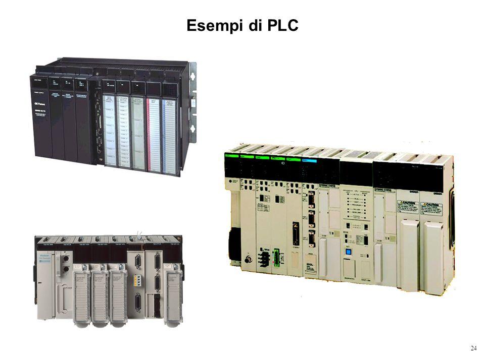 24 Esempi di PLC