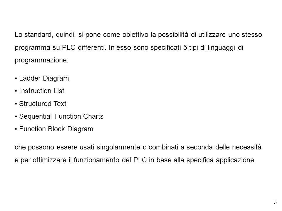 27 Lo standard, quindi, si pone come obiettivo la possibilità di utilizzare uno stesso programma su PLC differenti. In esso sono specificati 5 tipi di