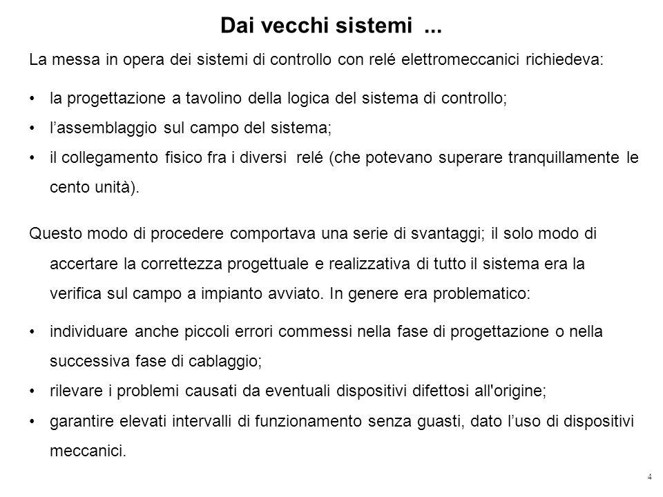 4 Dai vecchi sistemi... La messa in opera dei sistemi di controllo con relé elettromeccanici richiedeva: la progettazione a tavolino della logica del