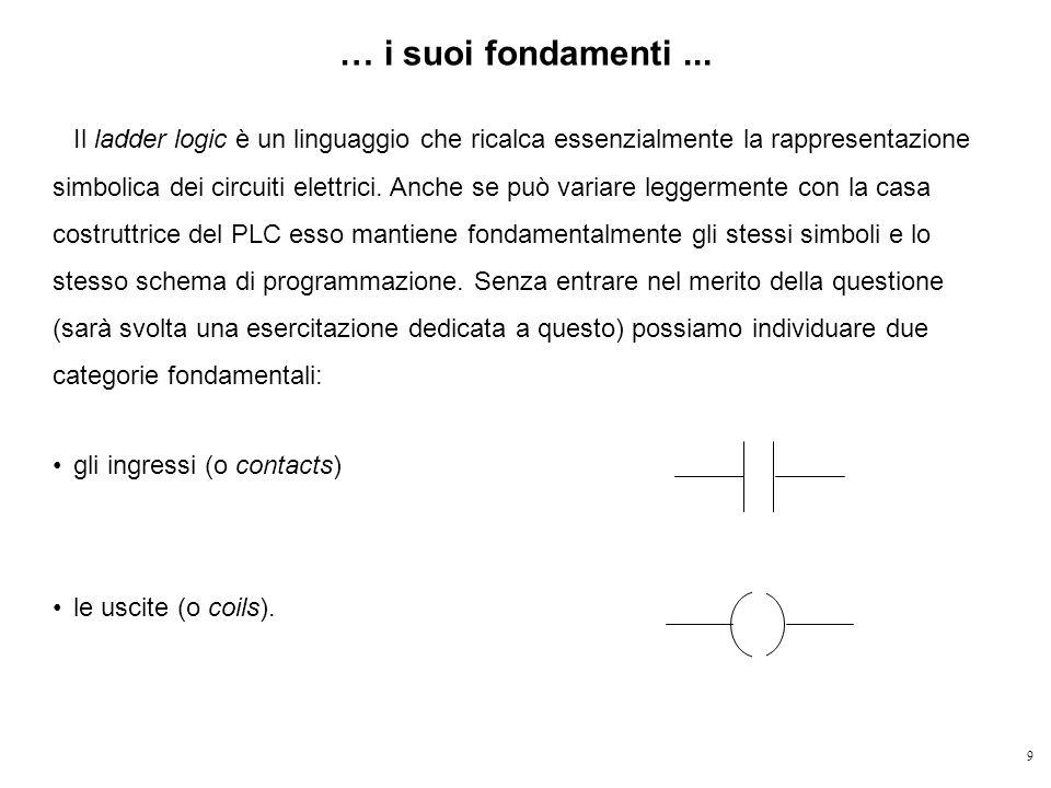 9 … i suoi fondamenti... Il ladder logic è un linguaggio che ricalca essenzialmente la rappresentazione simbolica dei circuiti elettrici. Anche se può