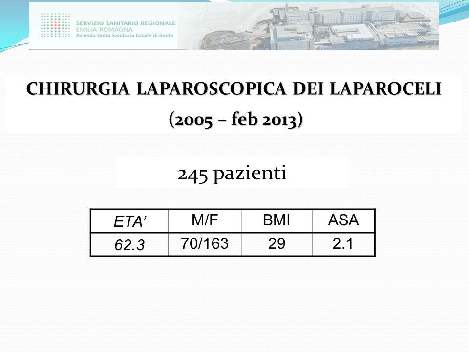 CHIRURGIA LAPAROSCOPICA DEI LAPAROCELI (2005 – feb 2013) (2005 – feb 2013) ETA M/FBMIASA 62.3 70/163292.1 245 pazienti