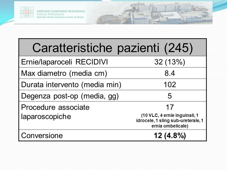 Caratteristiche pazienti (245) Ernie/laparoceli RECIDIVI32 (13%) Max diametro (media cm)8.4 Durata intervento (media min)102 Degenza post-op (media, g