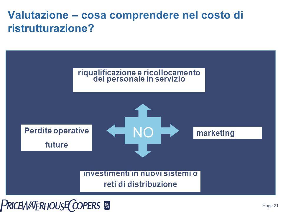 Page 21 Valutazione – cosa comprendere nel costo di ristrutturazione? solamente i costi diretti derivanti dalla ristrutturazione NO riqualificazione e