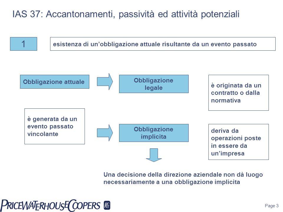 Page 3 IAS 37: Accantonamenti, passività ed attività potenziali 1 Obbligazione attuale esistenza di unobbligazione attuale risultante da un evento pas