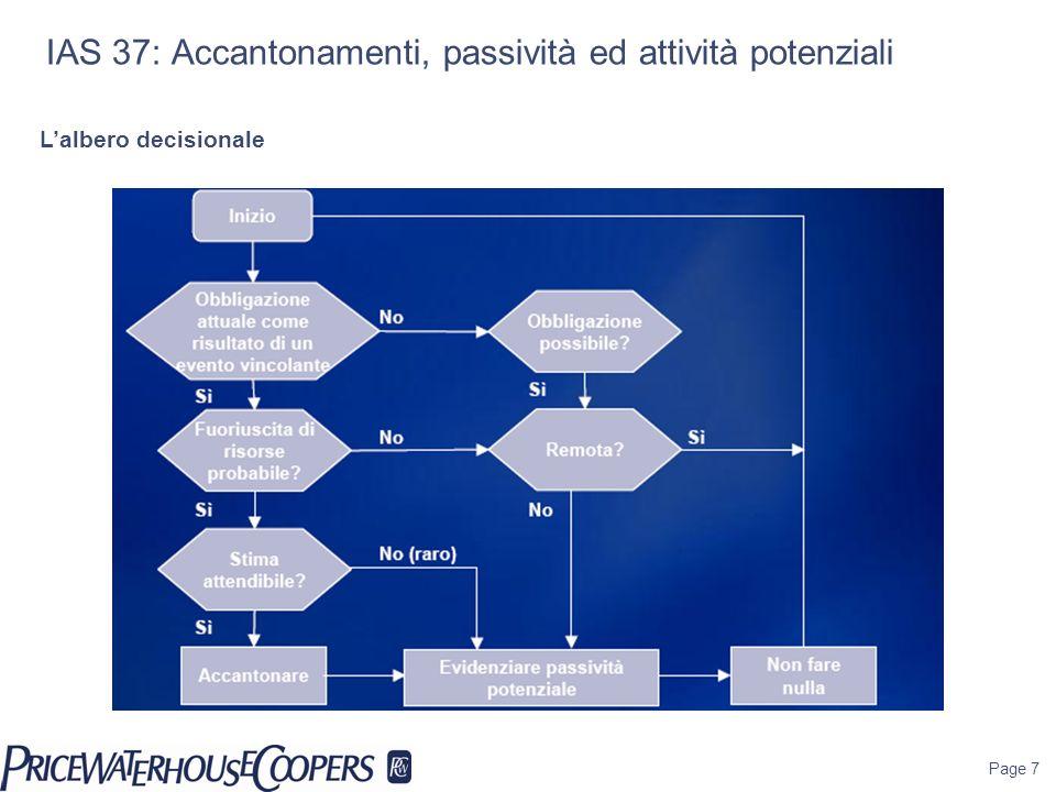 Page 7 IAS 37: Accantonamenti, passività ed attività potenziali Lalbero decisionale