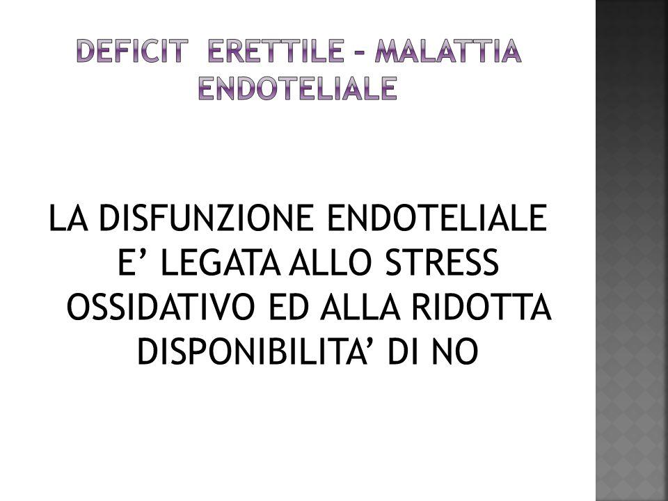LA DISFUNZIONE ENDOTELIALE E LEGATA ALLO STRESS OSSIDATIVO ED ALLA RIDOTTA DISPONIBILITA DI NO