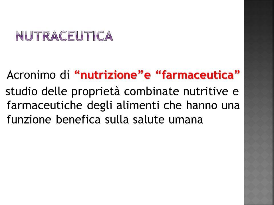 nutrizionee farmaceutica Acronimo di nutrizionee farmaceutica studio delle proprietà combinate nutritive e farmaceutiche degli alimenti che hanno una