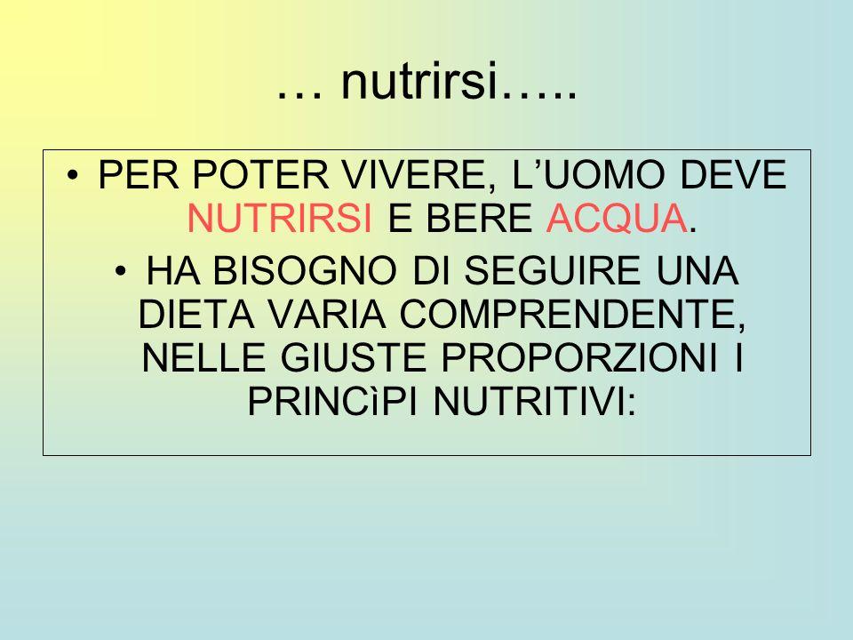 … nutrirsi….. PER POTER VIVERE, LUOMO DEVE NUTRIRSI E BERE ACQUA.