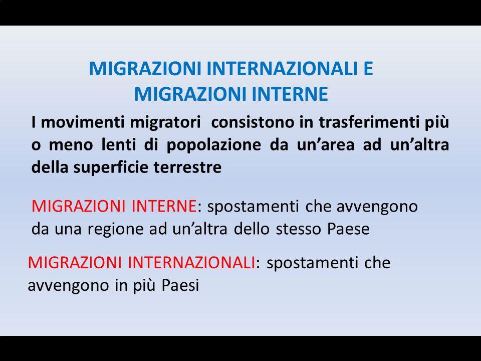 MIGRAZIONI INTERNAZIONALI E MIGRAZIONI INTERNE I movimenti migratori consistono in trasferimenti più o meno lenti di popolazione da unarea ad unaltra