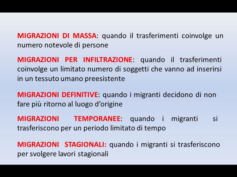 MIGRAZIONI DI MASSA: quando il trasferimenti coinvolge un numero notevole di persone MIGRAZIONI PER INFILTRAZIONE: quando il trasferimenti coinvolge u