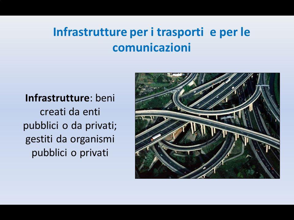 Infrastrutture per i trasporti e per le comunicazioni Infrastrutture: beni creati da enti pubblici o da privati; gestiti da organismi pubblici o priva
