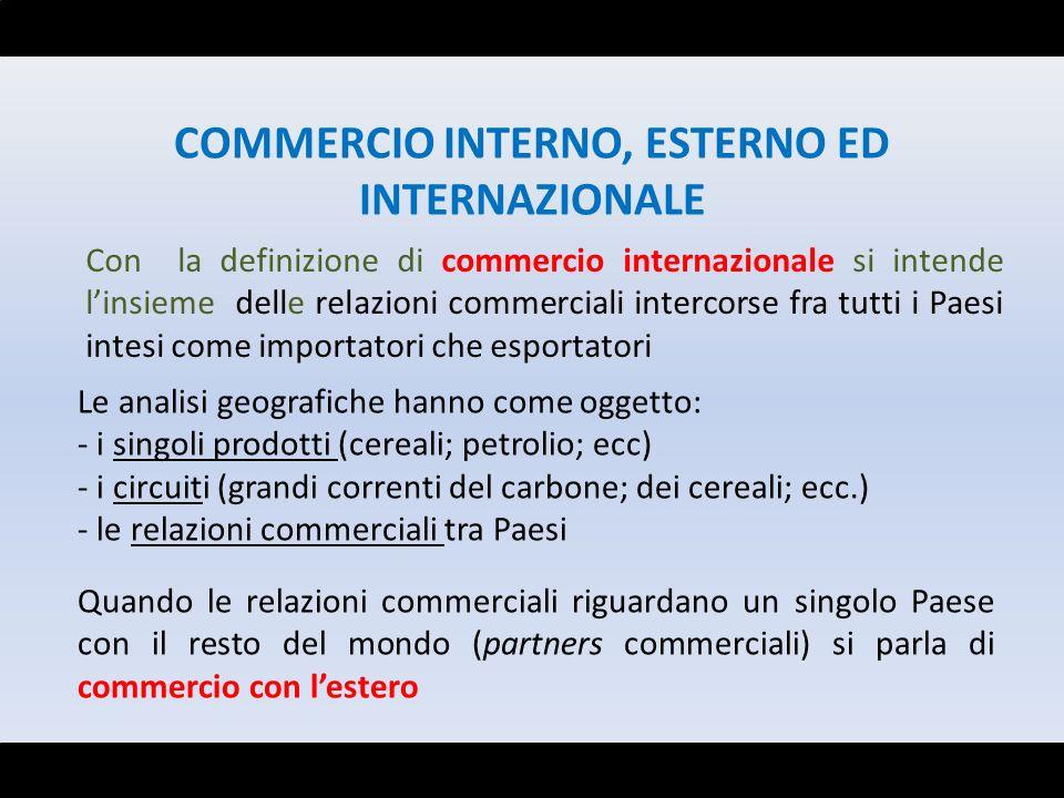 COMMERCIO INTERNO, ESTERNO ED INTERNAZIONALE Con la definizione di commercio internazionale si intende linsieme delle relazioni commerciali intercorse