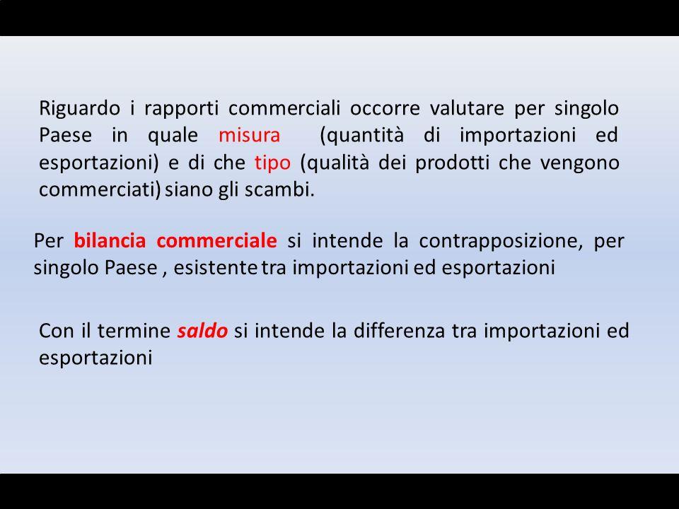 Riguardo i rapporti commerciali occorre valutare per singolo Paese in quale misura (quantità di importazioni ed esportazioni) e di che tipo (qualità d