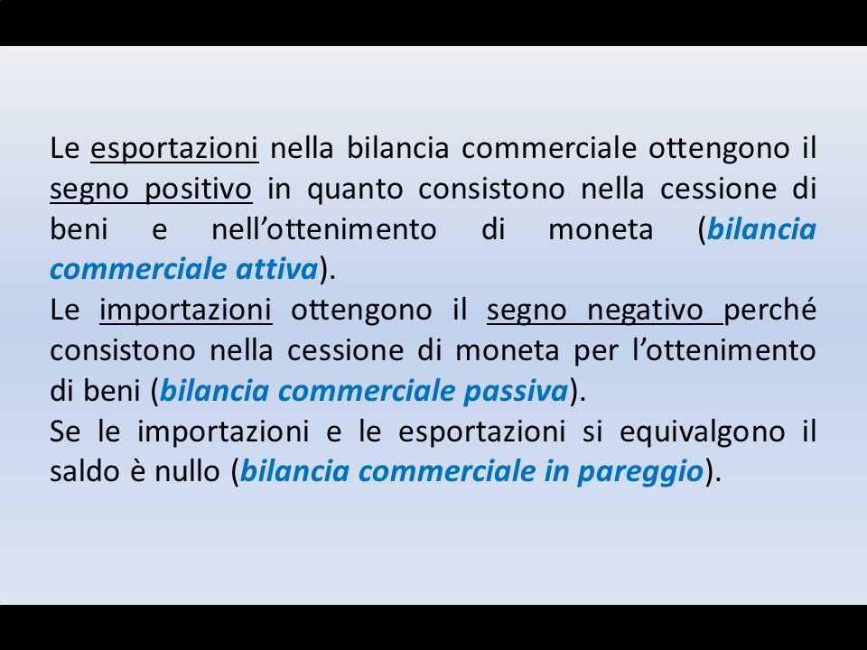 Le esportazioni nella bilancia commerciale ottengono il segno positivo in quanto consistono nella cessione di beni e nellottenimento di moneta (bilanc