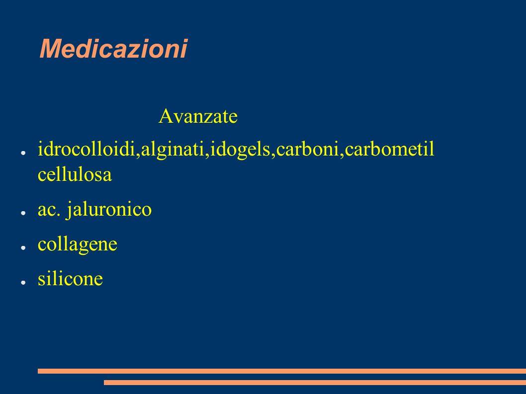 Medicazioni Avanzate idrocolloidi,alginati,idogels,carboni,carbometil cellulosa ac. jaluronico collagene silicone