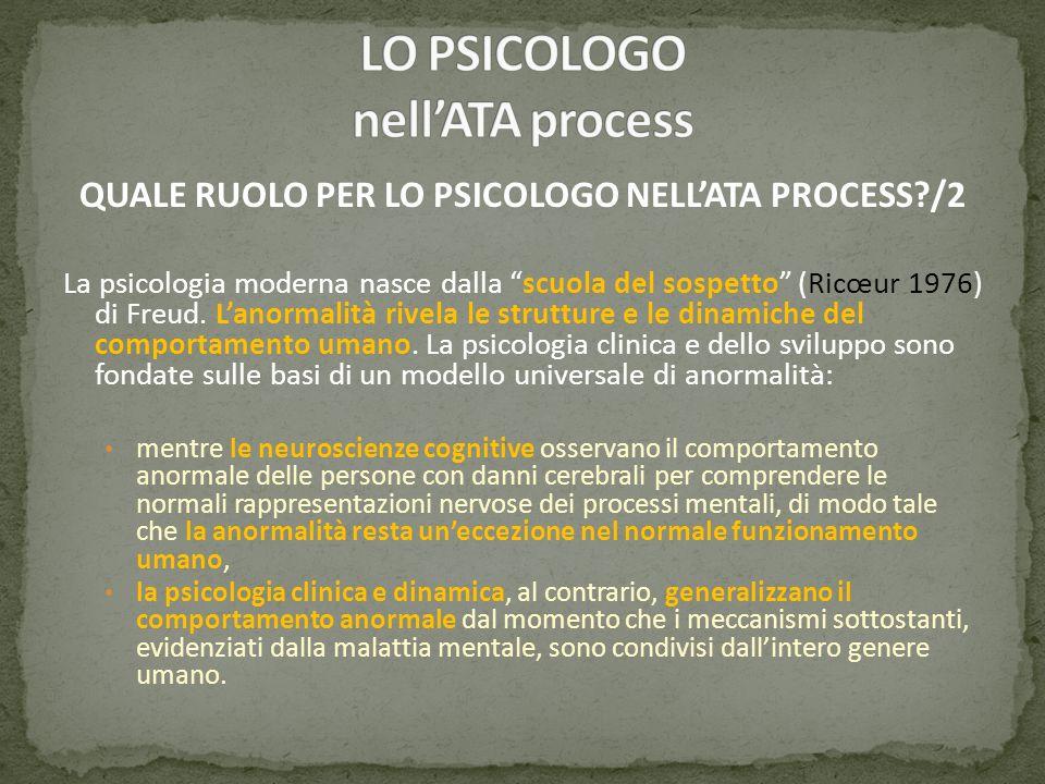 QUALE RUOLO PER LO PSICOLOGO NELLATA PROCESS?/2 La psicologia moderna nasce dalla scuola del sospetto (Ricœur 1976) di Freud. Lanormalità rivela le st