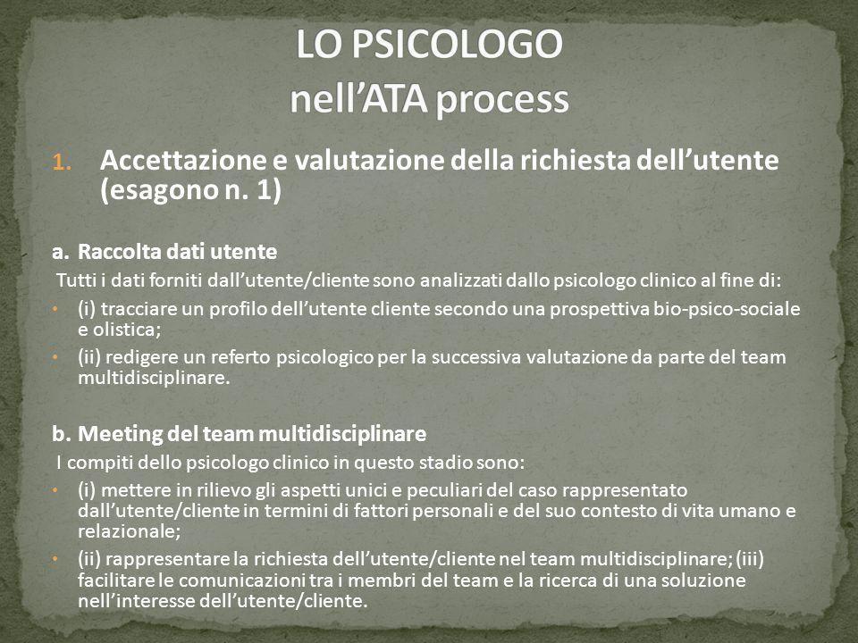 1. Accettazione e valutazione della richiesta dellutente (esagono n. 1) a.Raccolta dati utente Tutti i dati forniti dallutente/cliente sono analizzati