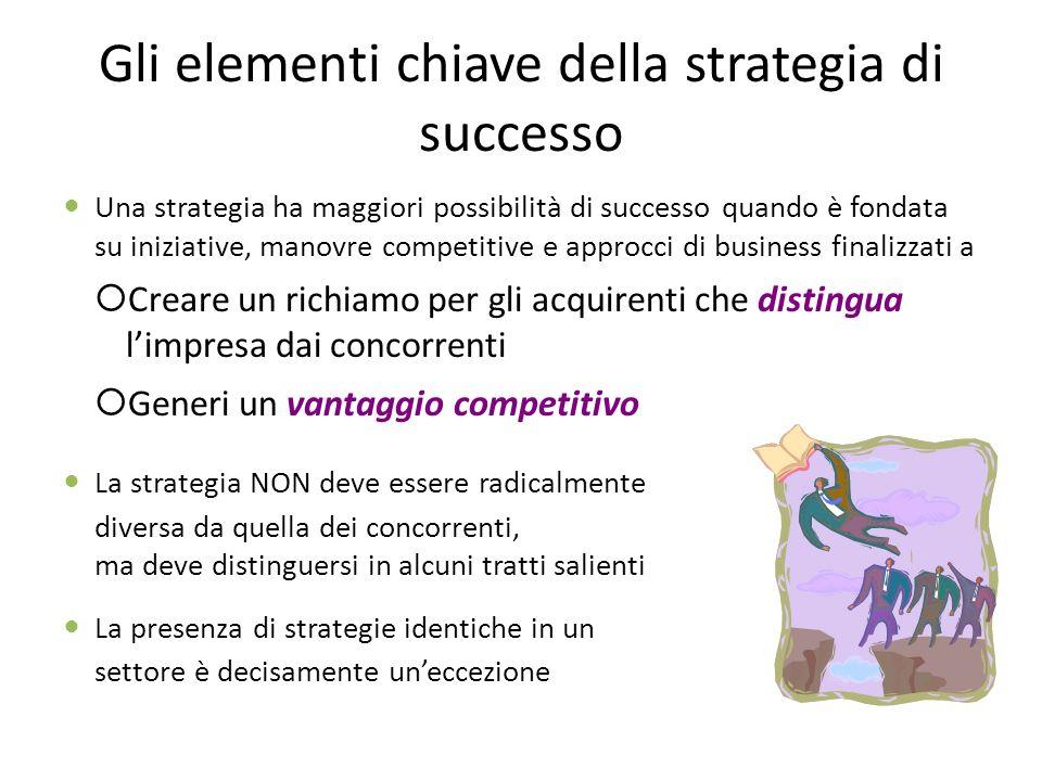 Una strategia ha maggiori possibilità di successo quando è fondata su iniziative, manovre competitive e approcci di business finalizzati a Creare un richiamo per gli acquirenti che distingua limpresa dai concorrenti Generi un vantaggio competitivo La strategia NON deve essere radicalmente diversa da quella dei concorrenti, ma deve distinguersi in alcuni tratti salienti La presenza di strategie identiche in un settore è decisamente uneccezione Gli elementi chiave della strategia di successo