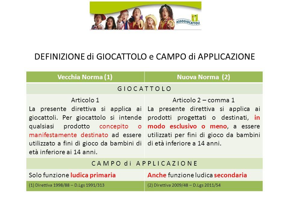 DEFINIZIONE di GIOCATTOLO e CAMPO di APPLICAZIONE Vecchia Norma (1)Nuova Norma (2) G I O C A T T O L O Articolo 1 La presente direttiva si applica ai giocattoli.