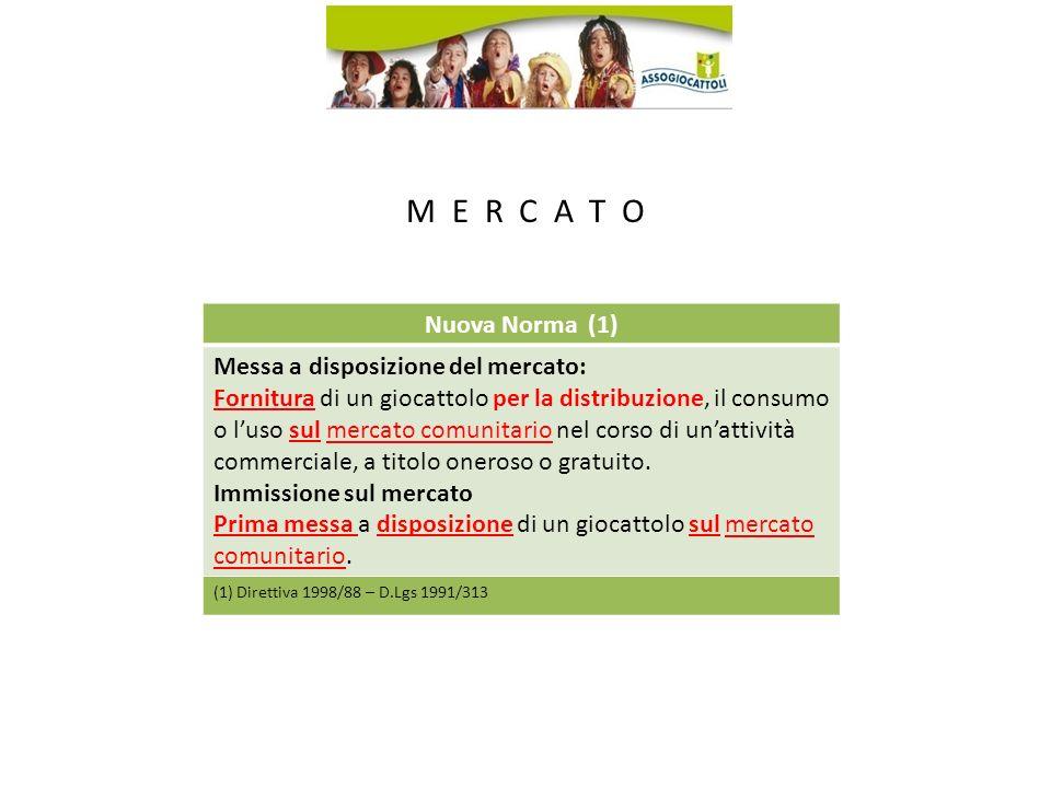 M E R C A T O Nuova Norma (1) Messa a disposizione del mercato: Fornitura di un giocattolo per la distribuzione, il consumo o luso sul mercato comunitario nel corso di unattività commerciale, a titolo oneroso o gratuito.