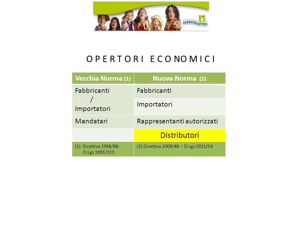 O P E R T O R I E C O NO M I C I Vecchia Norma (1) Nuova Norma (2) Fabbricanti / Importatori Fabbricanti Importatori MandatariRappresentanti autorizzati Distributori (1)Direttiva 1998/88; D.Lgs 1991/313 (2) Direttiva 2009/48 – D.Lgs 2011/54