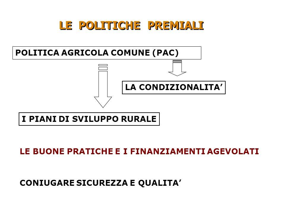LE POLITICHE PREMIALI POLITICA AGRICOLA COMUNE (PAC) LA CONDIZIONALITA I PIANI DI SVILUPPO RURALE LE BUONE PRATICHE E I FINANZIAMENTI AGEVOLATI CONIUGARE SICUREZZA E QUALITA