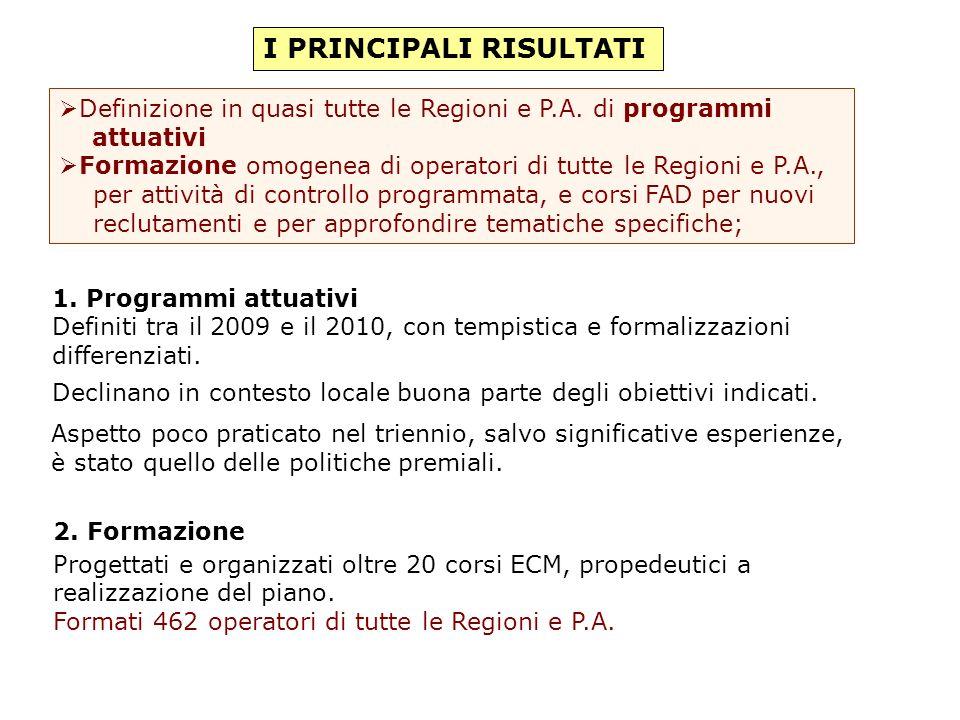 Definizione in quasi tutte le Regioni e P.A.