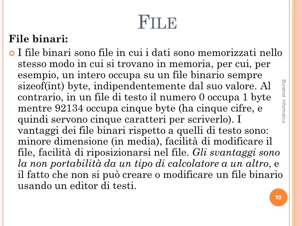 F ILE File binari: I file binari sono file in cui i dati sono memorizzati nello stesso modo in cui si trovano in memoria, per cui, per esempio, un int