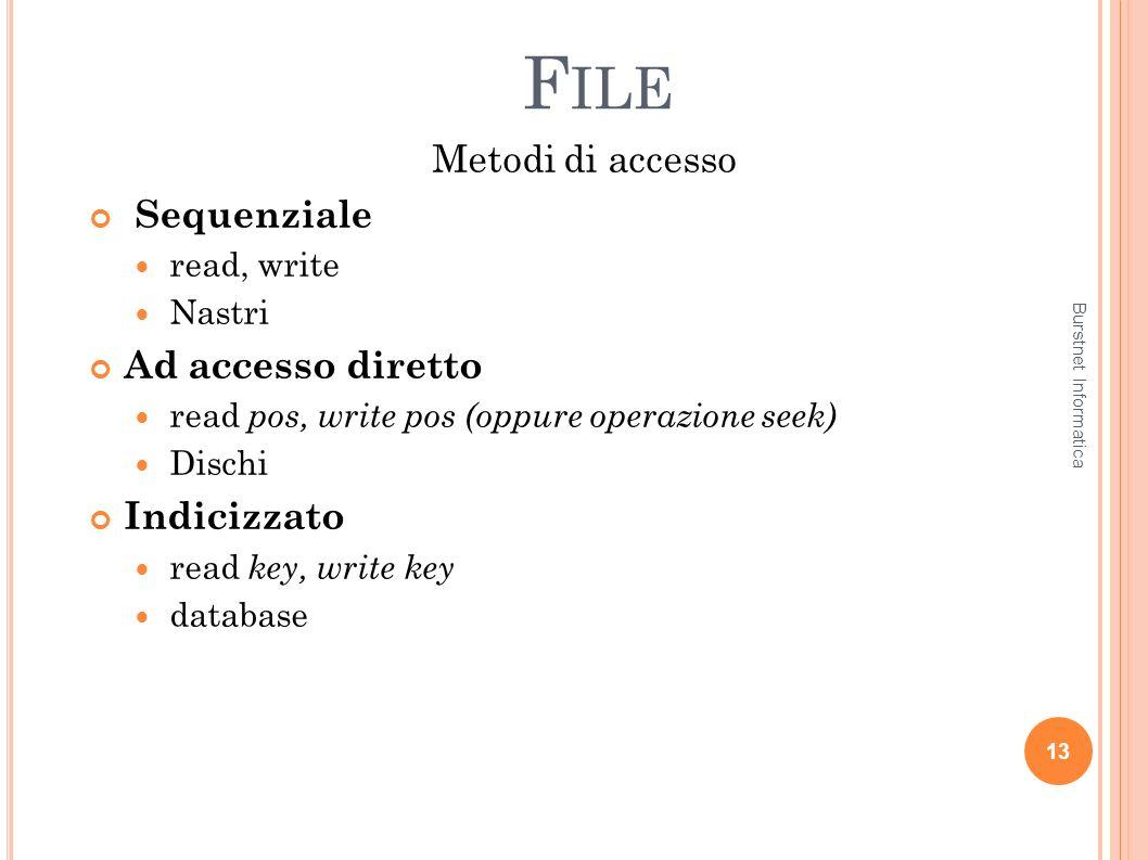 F ILE Metodi di accesso Sequenziale read, write Nastri Ad accesso diretto read pos, write pos (oppure operazione seek) Dischi Indicizzato read key, wr