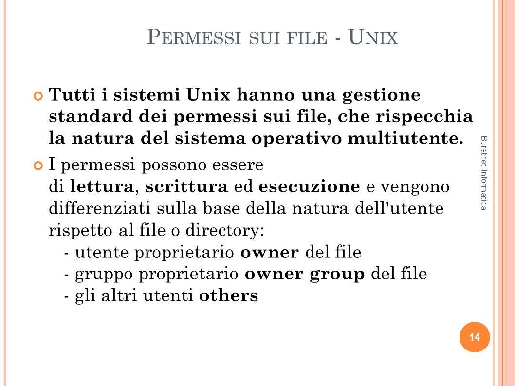 P ERMESSI SUI FILE - U NIX Tutti i sistemi Unix hanno una gestione standard dei permessi sui file, che rispecchia la natura del sistema operativo mult