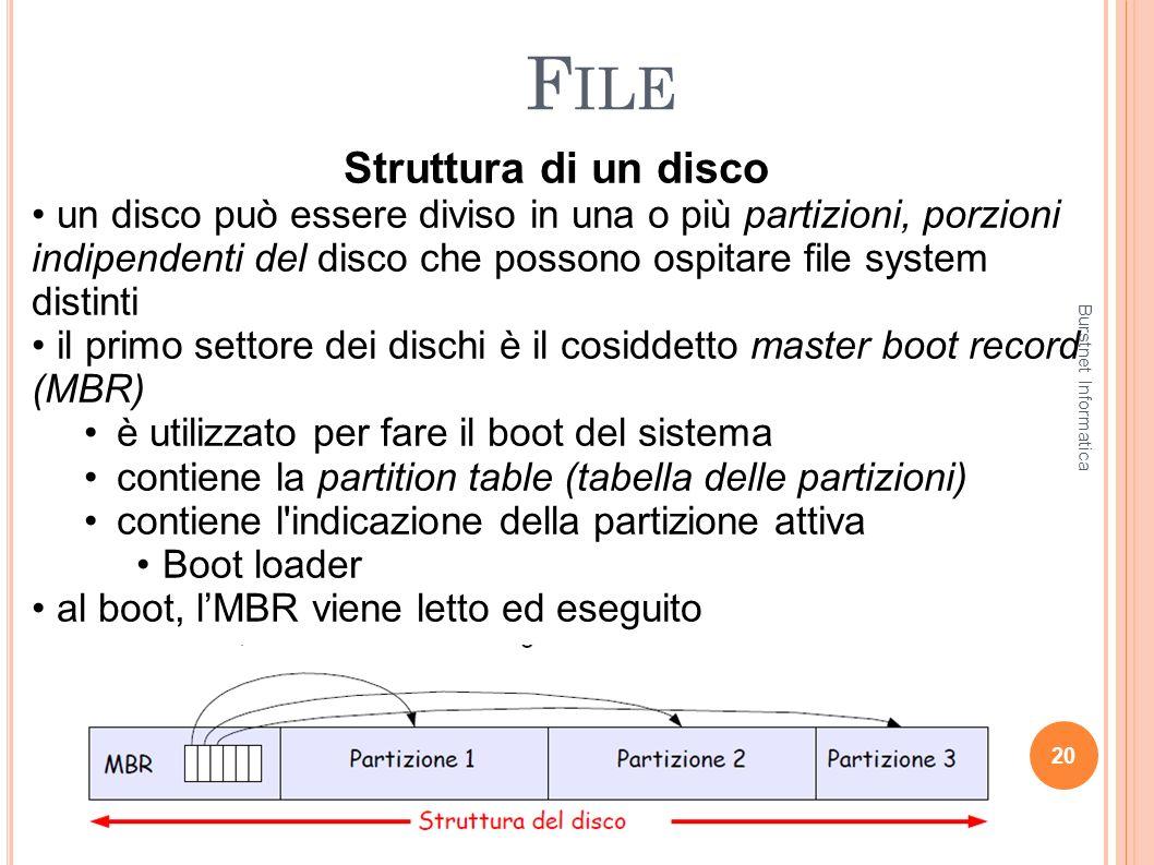 F ILE 20 Struttura di un disco un disco può essere diviso in una o più partizioni, porzioni indipendenti del disco che possono ospitare file system di